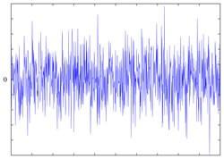 White Noise Sound